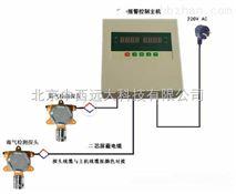 固定式硫化氫氣體檢測儀M400348