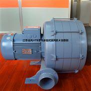 HTB-75-053-透浦式中压鼓风机