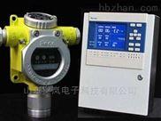 二氧化硫泄漏报警器*