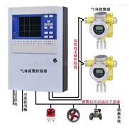 氧气瓶组泄漏报警器安装仓库检测浓度报警仪