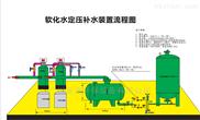 軟化水定壓補水裝置