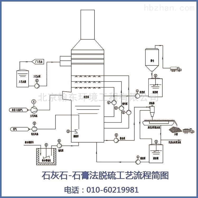 电路 电路图 电子 原理图 750_750