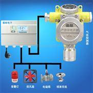 化工厂仓库一氧化碳检测报警器,无线监测