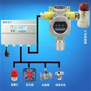 壁挂式二氧化硫气体报警器