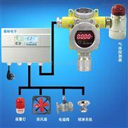 炼钢厂车间二氧化氯报警器,智能监控