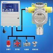 化工厂仓库有毒氨气浓度报警器,APP监控