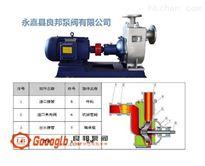 50ZWP20-12永嘉良邦50ZWP20-12型不锈钢无堵塞自吸泵