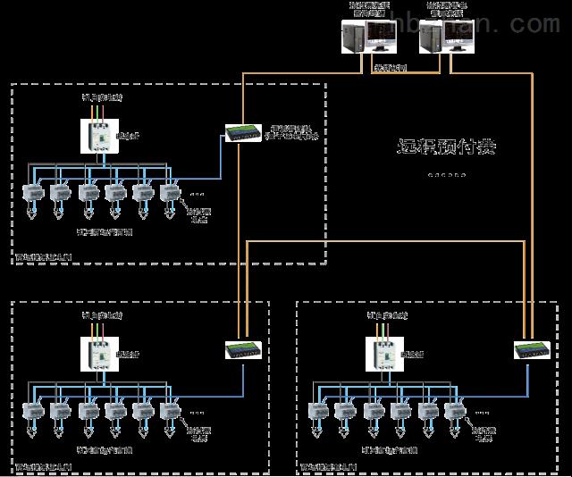 物业管理远程预付费集抄管理系统