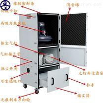 焊接旱烟净化器专用脉冲吸尘器