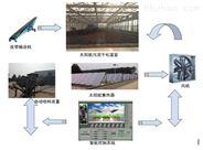 污泥干化工艺处理步骤