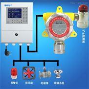 工業罐區氫氣檢測報警器,煤氣濃度報警器