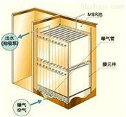屠宰废水处理设备工艺成熟