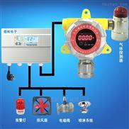 壁挂式氨气浓度报警器,有害气体报警器