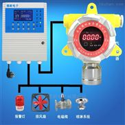 工业罐区二氧化硫浓度报警器,可燃性气体探测器