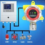 防爆型天然气浓度报警器,气体浓度报警器