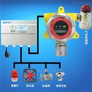 化工厂厂房二氧化硫浓度报警器,有害气体报警器