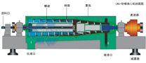 热电厂污水排放脱硫压泥机