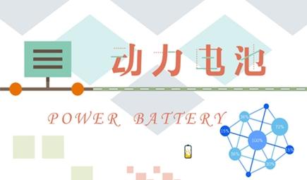 """技术和监管齐发力 动力电池市场酝酿大""""风暴"""""""