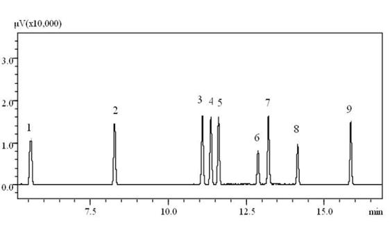 《固体废物 苯系物的测定 顶空-气相色谱法》