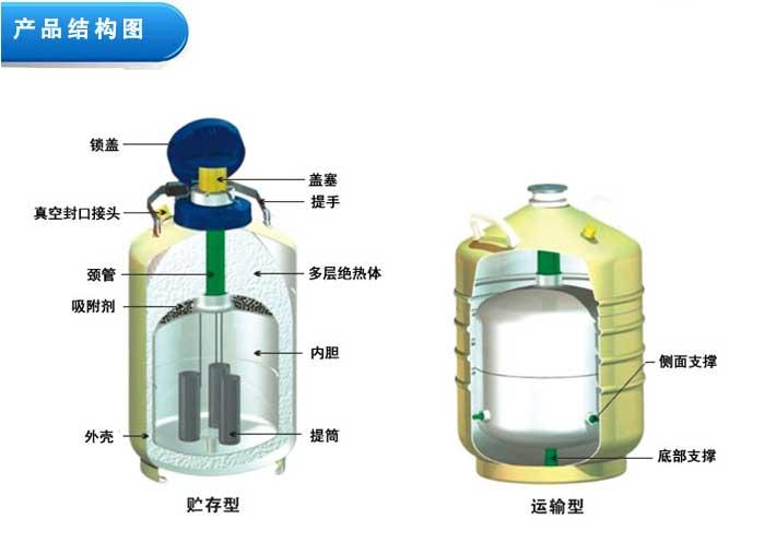 防城港液氮罐30升储存罐价格多少