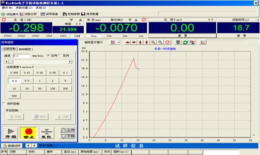 4,强电控制系统:操作控制台采用台式结构,布置于试验操作区,并有专门