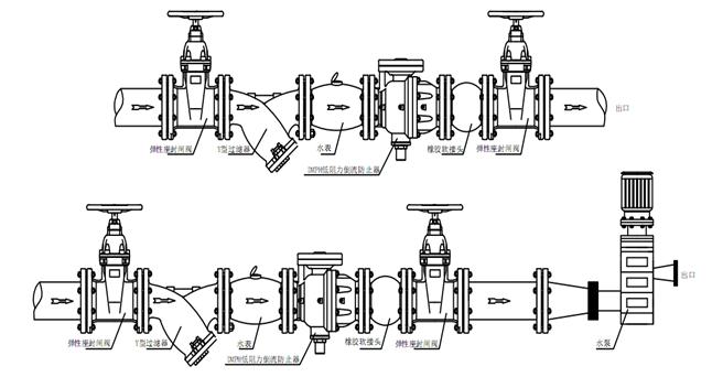 单膜片低阻力倒流防止器