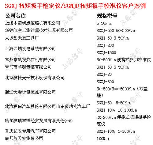 太阳成娱乐官网检定仪客户案例图