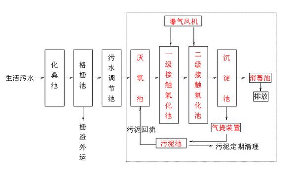 污水泵控制线路图