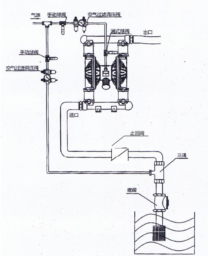 高吸程气动隔膜泵安装示意图