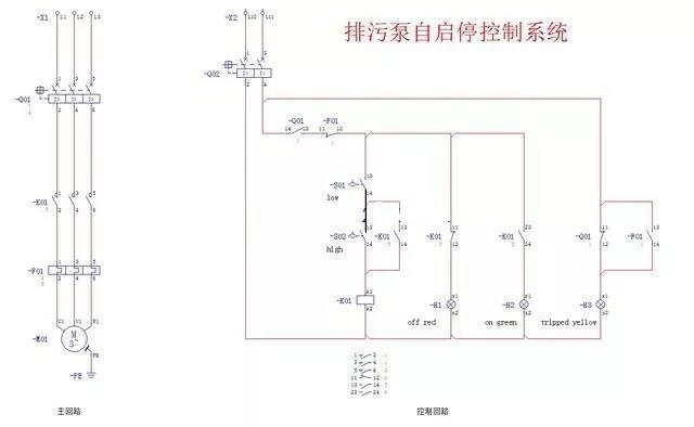 接触器-k01线圈失电释放,电机停止工作;     6,指示灯的状态与手动启