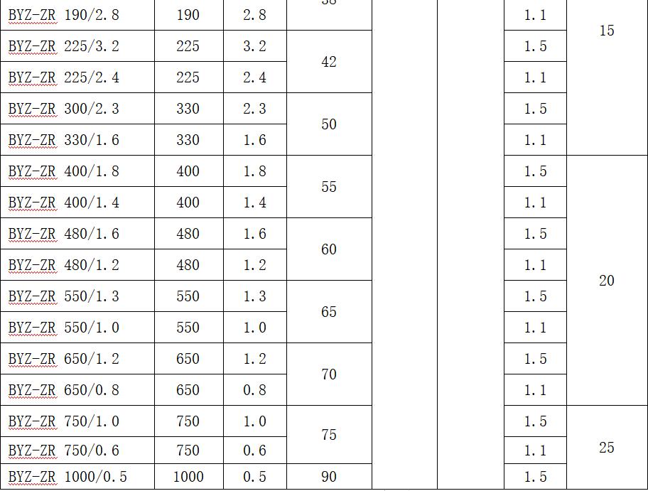 柱塞计量泵规格