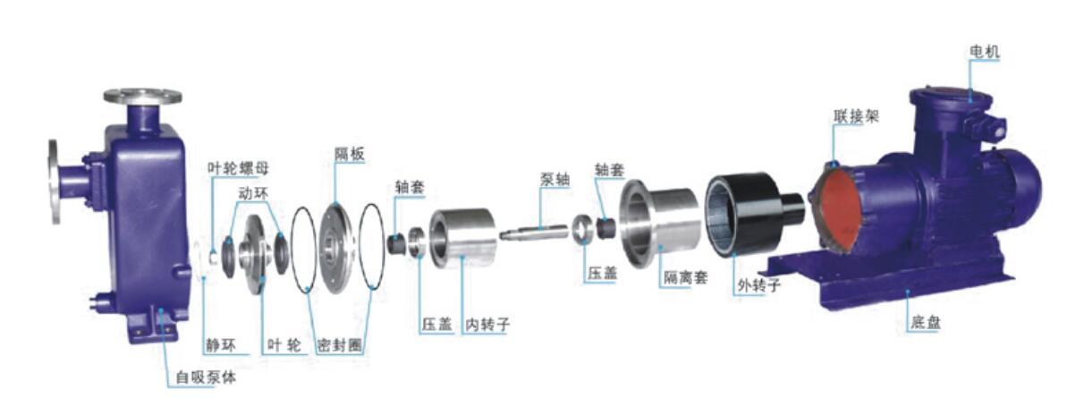 自吸磁力泵结构图