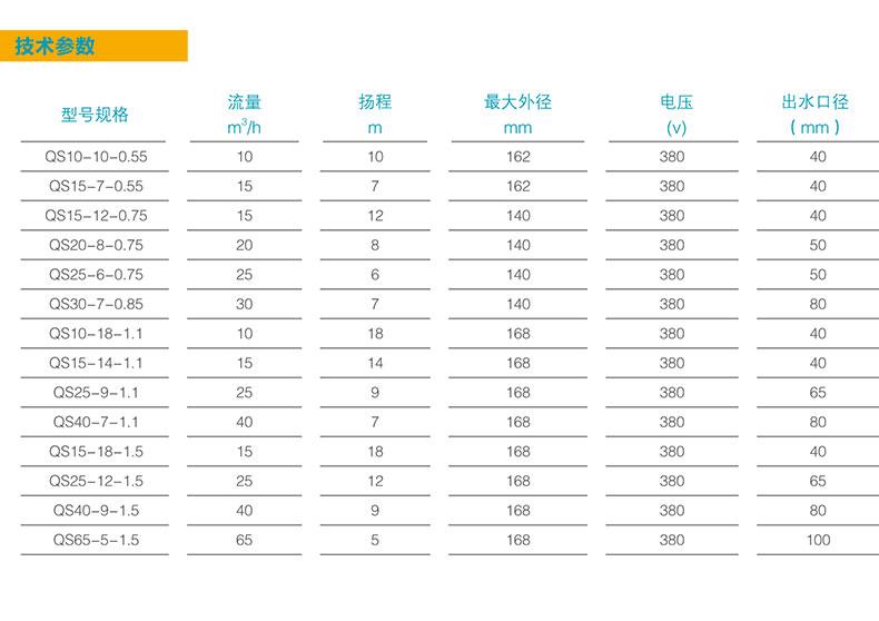 QS潜水泵参数表