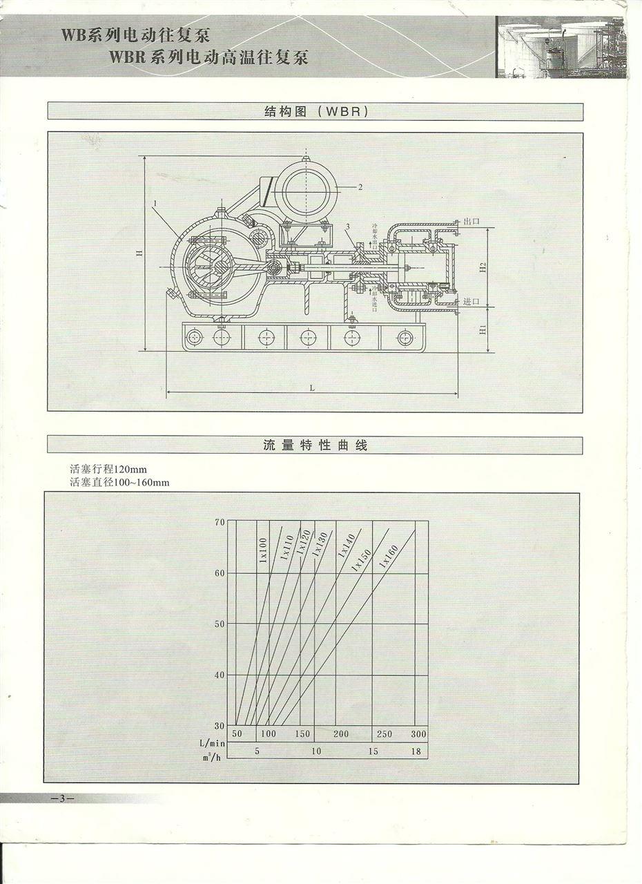 WBR往复泵结构图