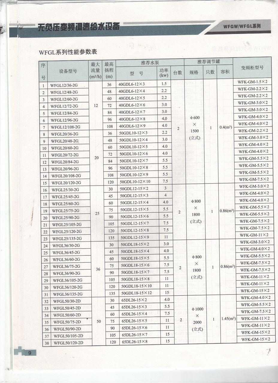 变频供水设备参数表