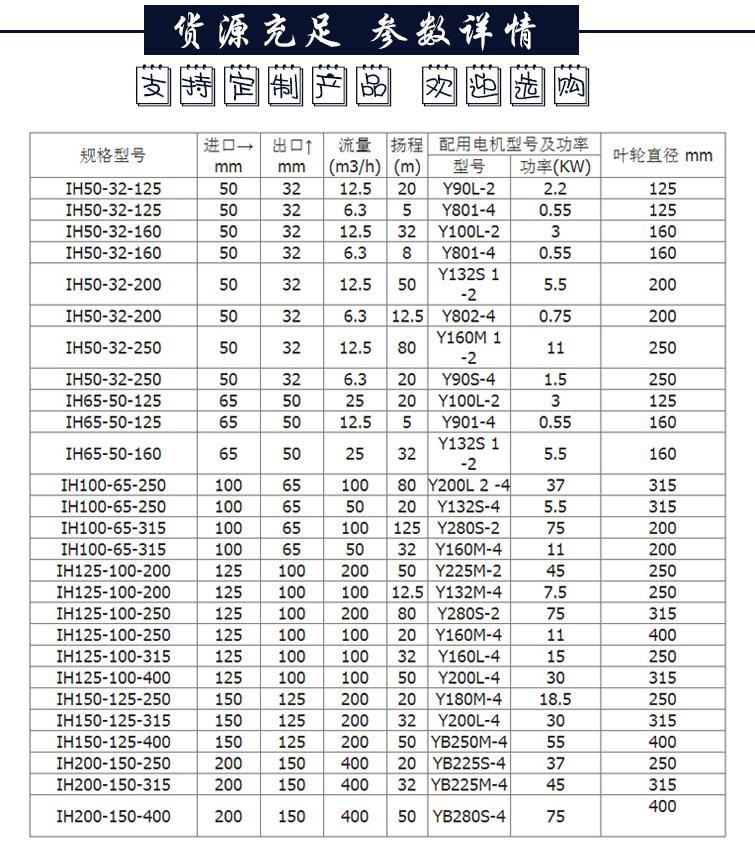 IH化工泵參數表