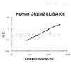 Human Gremlin-2 ELISA Kit