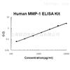 Human total MMP-1 ELISA Kit