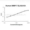 Human total MMP-7 ELISA Kit