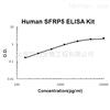 Human SFRP5 ELISA Kit